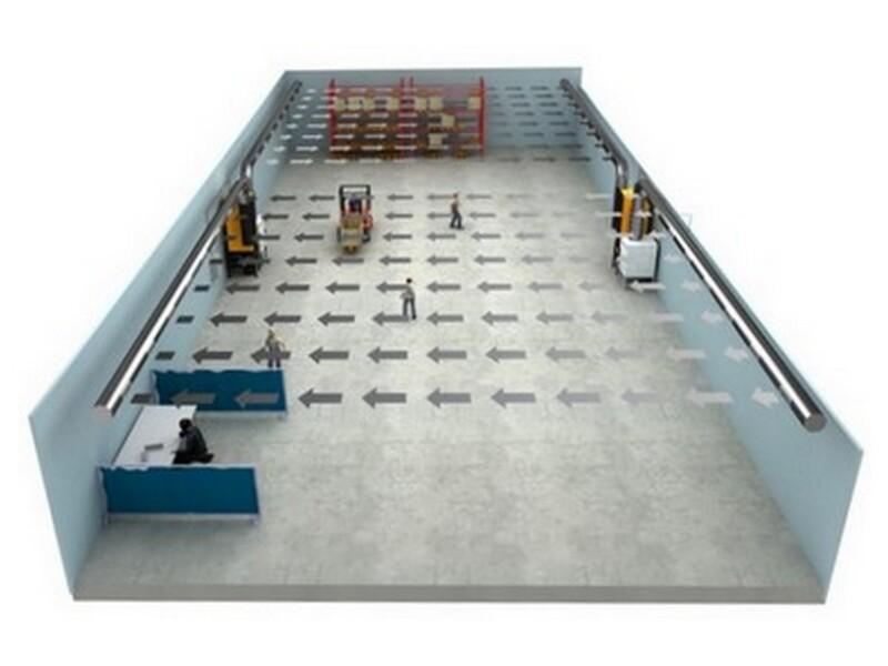 SistemiPUSH-PULL per prevenire lo stazionamento nell'aria di fumi e micropolveri